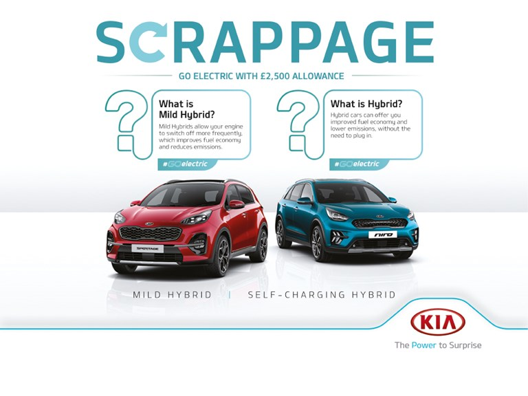 Kia Scrappage Scheme is back