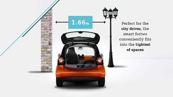 4 Surprising Spaces You Could Fit a smart Car In!