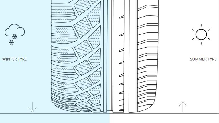 Toyota Winter Tyres