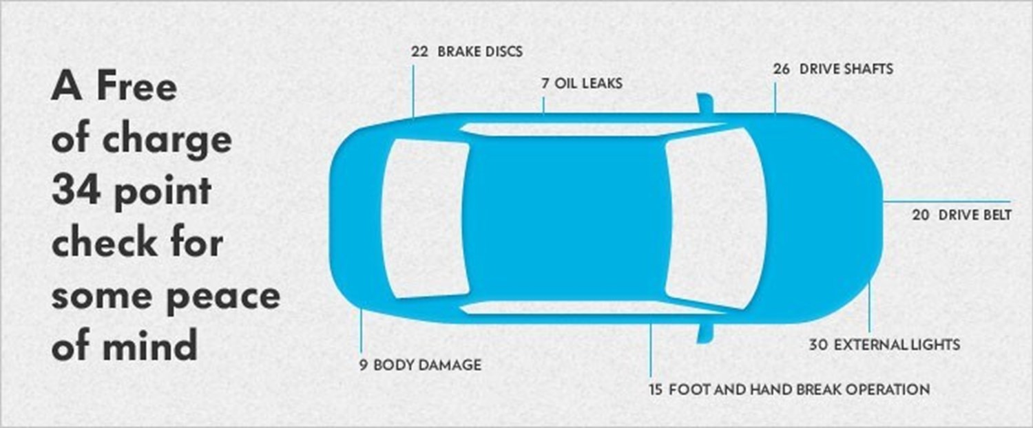 Image showing 34 point check on blue car