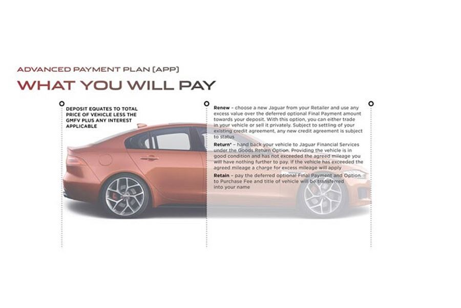 What you will pay
